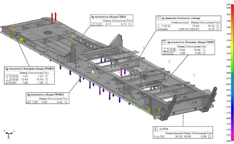 Замеры кондуктора по модели САПР