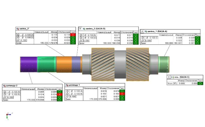 Измерения элемента редуктора